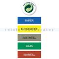 Abfallwagen Zubehör Novocal WAK Aufkleber klein GLAS