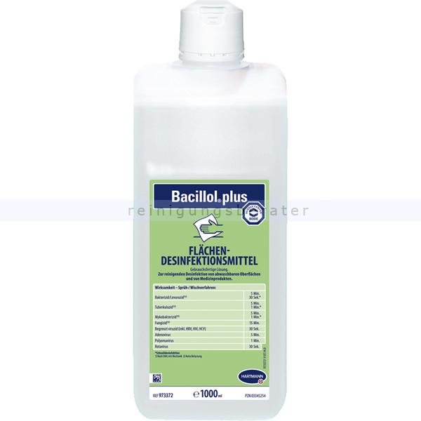 Desinfektionsspray Bode Bacillol plus 1 L