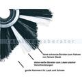 Kehrmaschinen Zubehör tielbürger tk17 Kehrbürste Universal