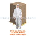 Schutzanzug Overall Typ 5-6 PP weiß L-XL 5000 Stück