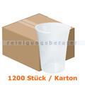 Trinkbecher klar 0,4 L im Karton 1200 Stück