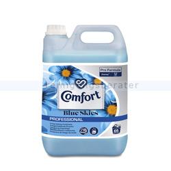 Weichspüler Comfort Professional Original 5 L